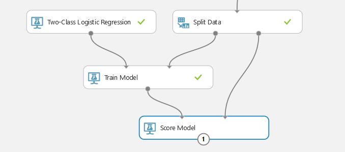Score model module