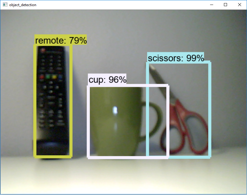 Live Object Detection