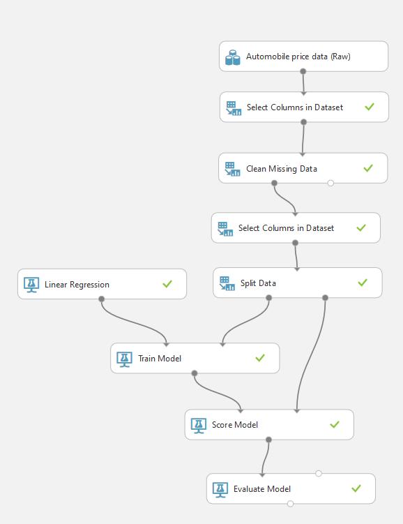 ML Studio Visual Interface Example