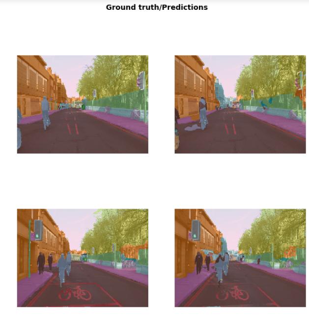 Image Segmentation Example