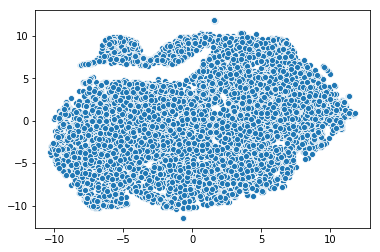 Visualizing embeddings with TSNE
